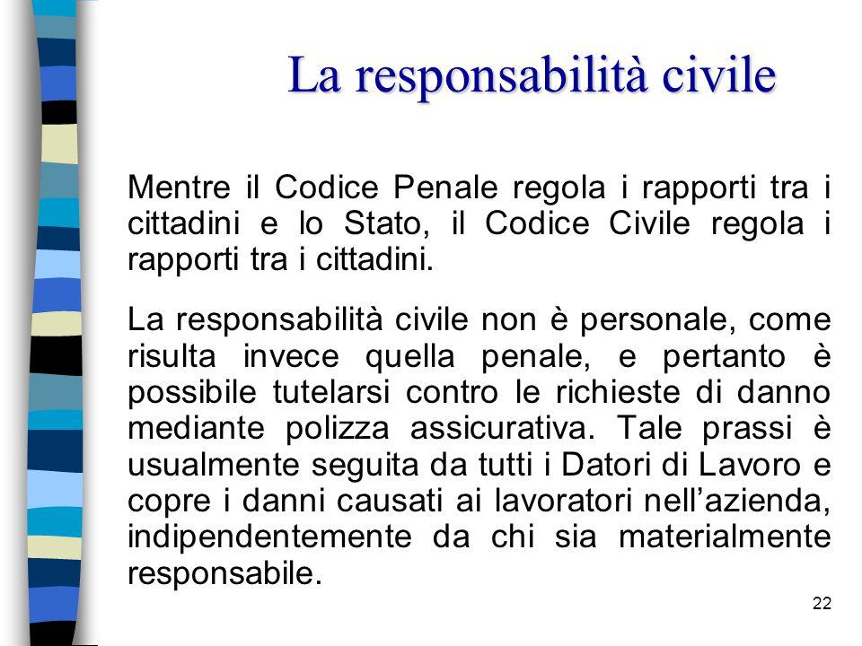 22 Mentre il Codice Penale regola i rapporti tra i cittadini e lo Stato, il Codice Civile regola i rapporti tra i cittadini.