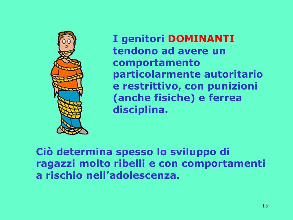 15 I genitori DOMINANTI tendono ad avere un comportamento particolarmente autoritario e restrittivo, con punizioni (anche fisiche) e ferrea disciplina.