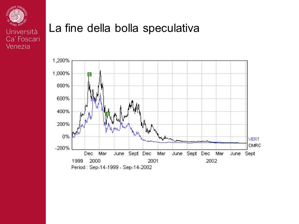La fine della bolla speculativa