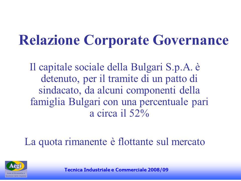 Azionisti detentori di partecipazioni superiori al 2% UNIONE FIDUCIARIA SPA 51,46% di cui : Paolo Bulgari 23,53% (Presidente) Nicola Bulgari 23,53% Francesco Trapani 4,43% (Amministratore Delegato) SCUDDER KEMPER INVESTMENTS INC 2,71% CAISSE DES DEPOTS ET CONSIGNATIONS 2,23% HARRIS ASSOCIATES Lp 2,10% OPPENHEIMERFUNDS INC.