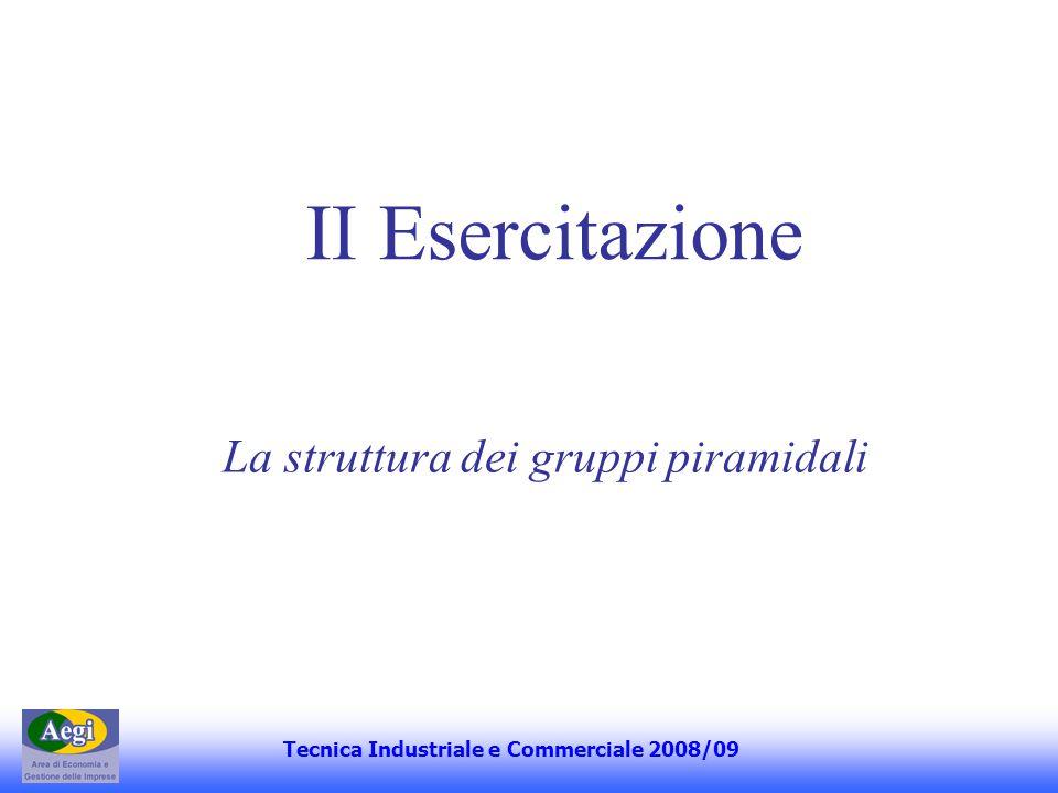 Il Caso Nell'Ottobre 2003 i sig.ri Bianchi, Rossi, Brambilla e Bertolino fondano a Milano la Empire S.p.A.