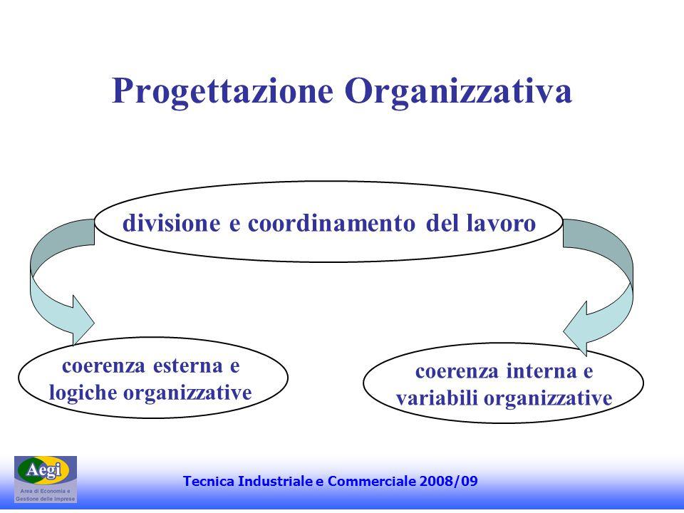 Forme Organizzative Tecnica Industriale e Commerciale 2008/09 Struttura semplice Struttura funzionale Struttura (multi)divisionale Struttura a matrice