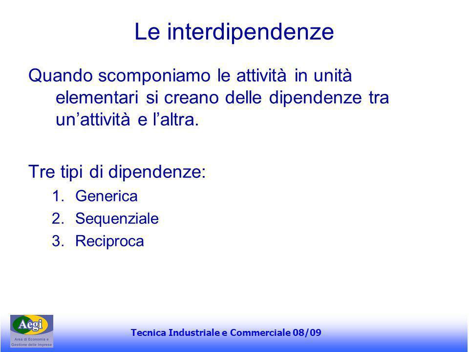 Tecnica Industriale e Commerciale 08/09 Le interdipendenze Quando scomponiamo le attività in unità elementari si creano delle dipendenze tra un'attivi