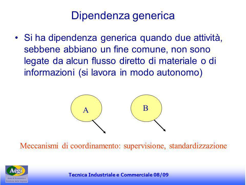 Tecnica Industriale e Commerciale 08/09 Dipendenza generica Si ha dipendenza generica quando due attività, sebbene abbiano un fine comune, non sono le