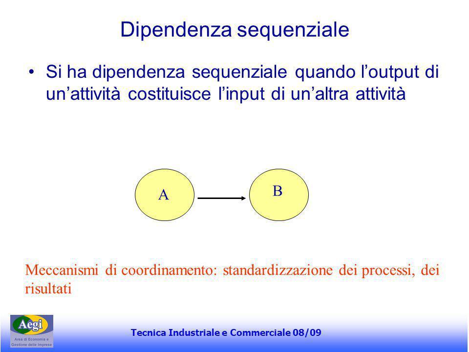 Tecnica Industriale e Commerciale 08/09 Dipendenza sequenziale Si ha dipendenza sequenziale quando l'output di un'attività costituisce l'input di un'a