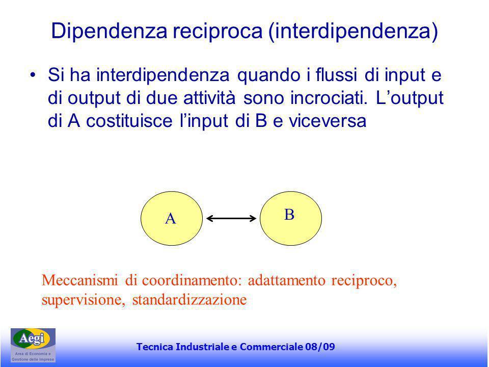 Tecnica Industriale e Commerciale 08/09 Dipendenza reciproca (interdipendenza) Si ha interdipendenza quando i flussi di input e di output di due attiv