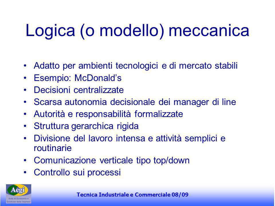 Tecnica Industriale e Commerciale 08/09 Logica (o modello) meccanica Adatto per ambienti tecnologici e di mercato stabili Esempio: McDonald's Decision