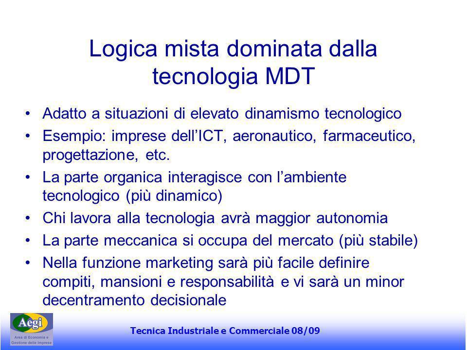 Tecnica Industriale e Commerciale 08/09 Logica mista dominata dalla tecnologia MDT Adatto a situazioni di elevato dinamismo tecnologico Esempio: impre