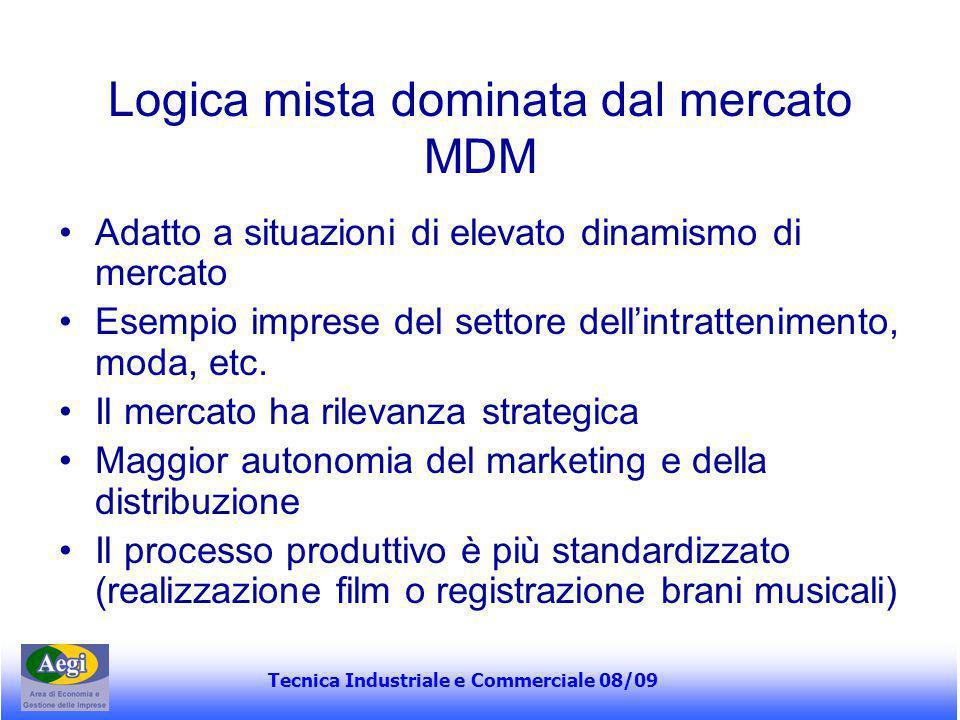 Tecnica Industriale e Commerciale 08/09 Logica mista dominata dal mercato MDM Adatto a situazioni di elevato dinamismo di mercato Esempio imprese del