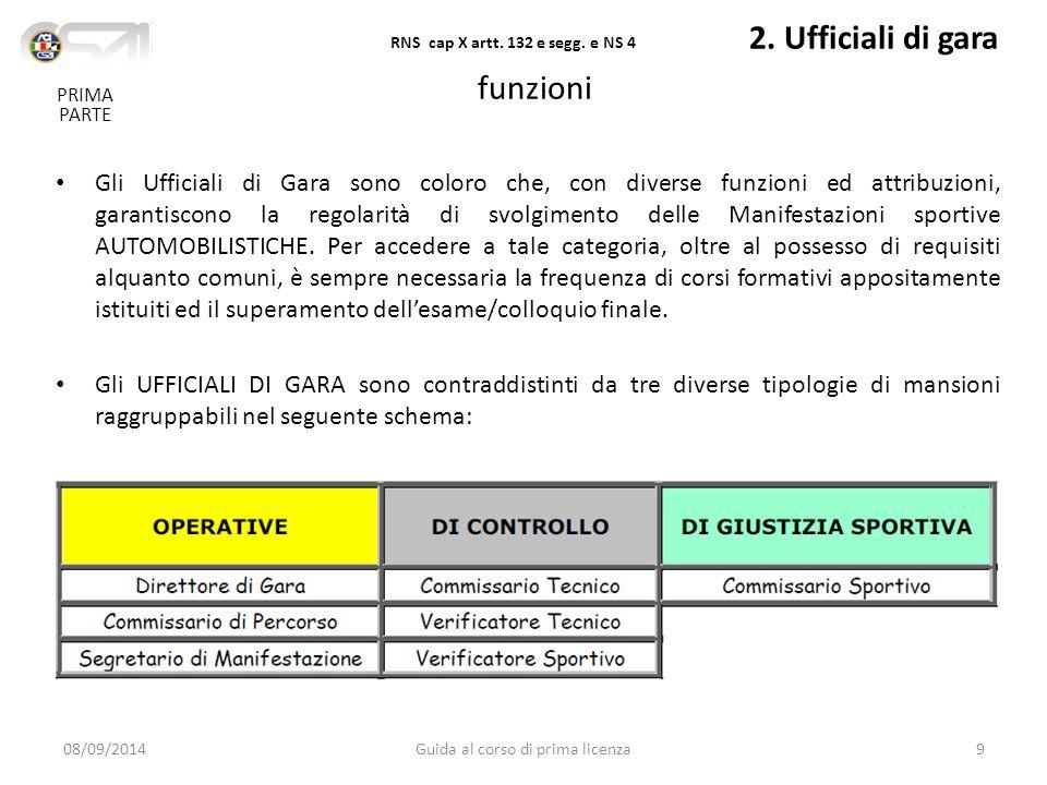 funzioni Gli Ufficiali di Gara sono coloro che, con diverse funzioni ed attribuzioni, garantiscono la regolarità di svolgimento delle Manifestazioni sportive AUTOMOBILISTICHE.