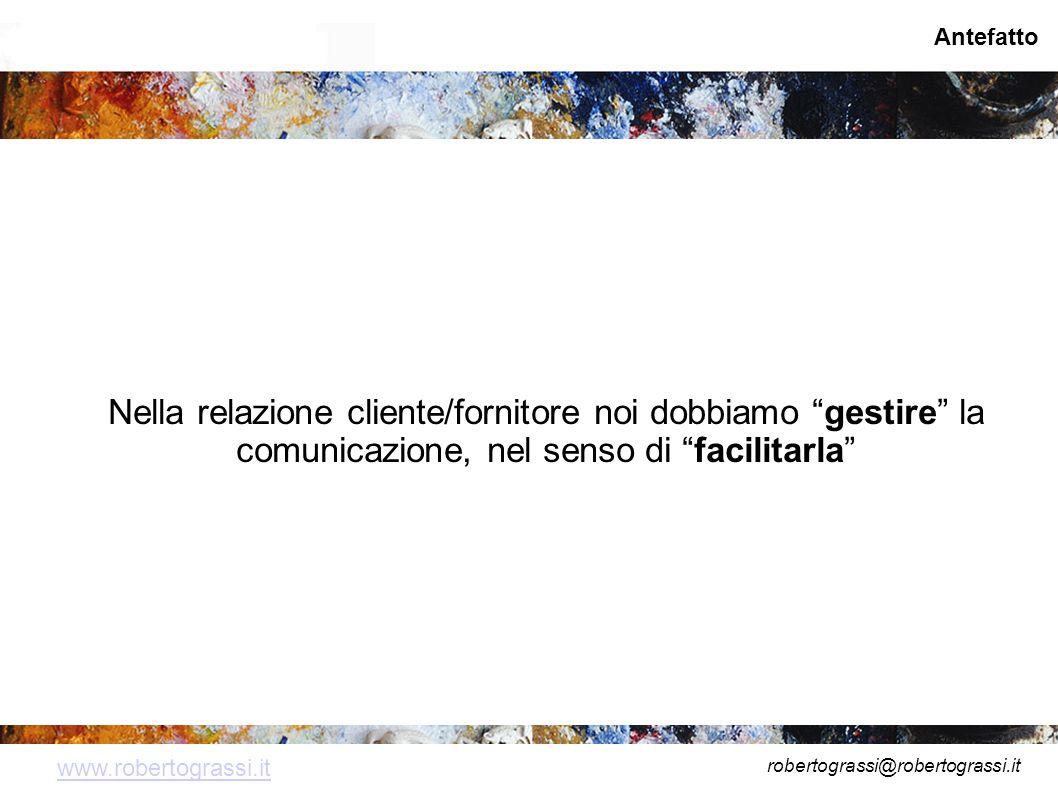 robertograssi@robertograssi.it www.robertograssi.it Antefatto Nella relazione cliente/fornitore noi dobbiamo gestire la comunicazione, nel senso di facilitarla