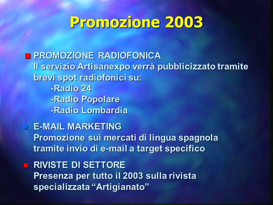 Promozione 2003  PROMOZIONE RADIOFONICA Il servizio Artisanexpo verrà pubblicizzato tramite brevi spot radiofonici su: -Radio 24 -Radio Popolare -Rad