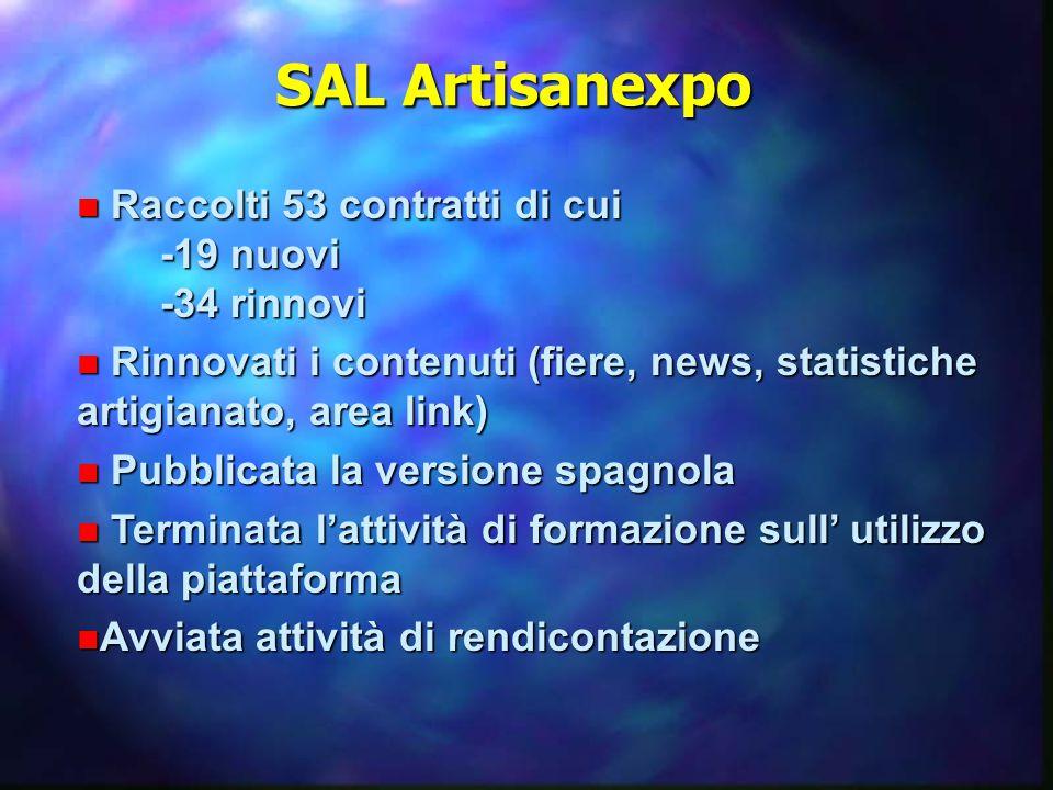SAL Artisanexpo n Raccolti 53 contratti di cui -19 nuovi -34 rinnovi n Rinnovati i contenuti (fiere, news, statistiche artigianato, area link) n Pubbl