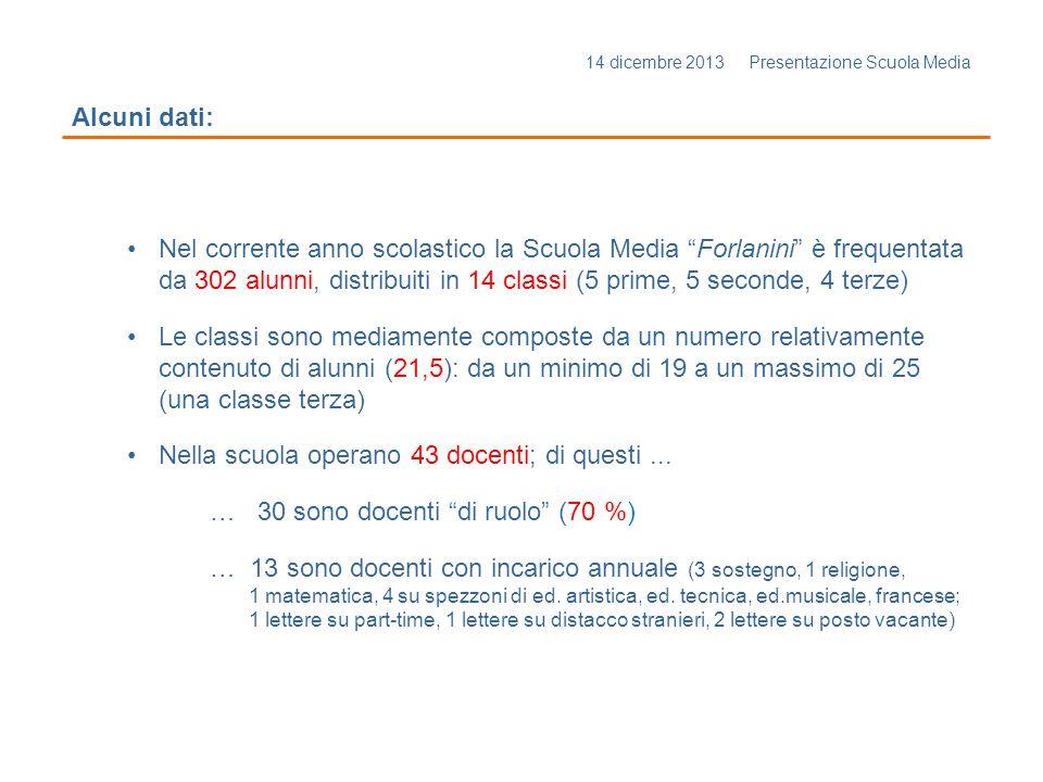 """Nel corrente anno scolastico la Scuola Media """"Forlanini"""" è frequentata da 302 alunni, distribuiti in 14 classi (5 prime, 5 seconde, 4 terze) Le classi"""