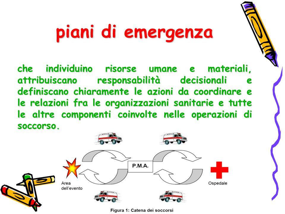 piani di emergenza che individuino risorse umane e materiali, attribuiscano responsabilità decisionali e definiscano chiaramente le azioni da coordina