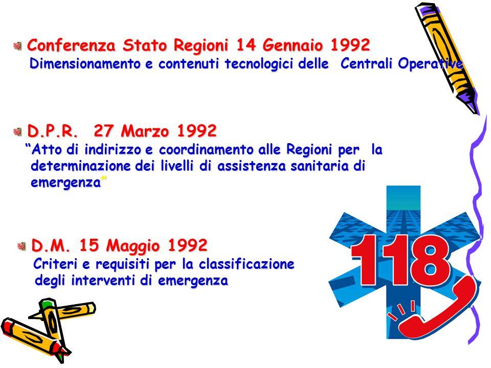 """D.P.R. 27 Marzo 1992 D.P.R. 27 Marzo 1992 """"Atto di indirizzo e coordinamento alle Regioni per la """"Atto di indirizzo e coordinamento alle Regioni per l"""