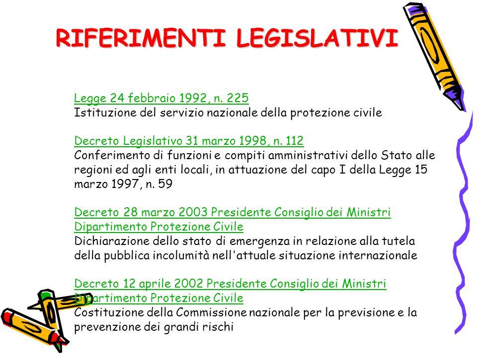 RIFERIMENTI LEGISLATIVI Legge 24 febbraio 1992, n. 225 Istituzione del servizio nazionale della protezione civile Decreto Legislativo 31 marzo 1998, n