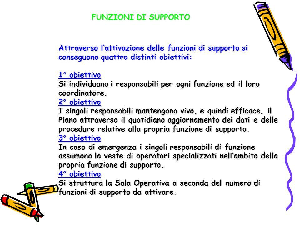FUNZIONI DI SUPPORTO Attraverso l'attivazione delle funzioni di supporto si conseguono quattro distinti obiettivi: 1° obiettivo Si individuano i respo