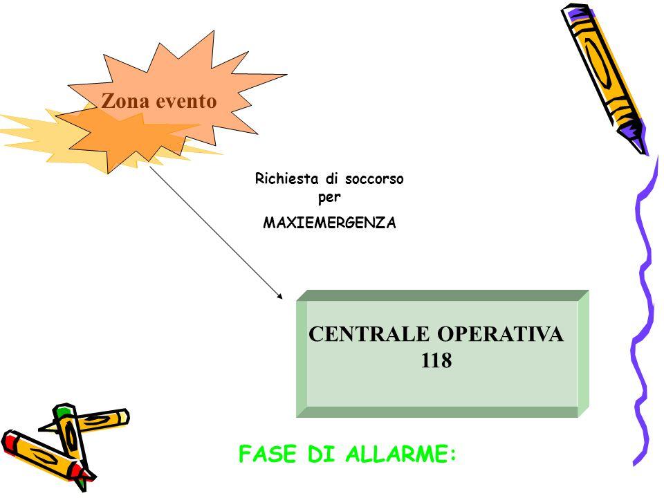 Zona evento CENTRALE OPERATIVA 118 Richiesta di soccorso per MAXIEMERGENZA FASE DI ALLARME: