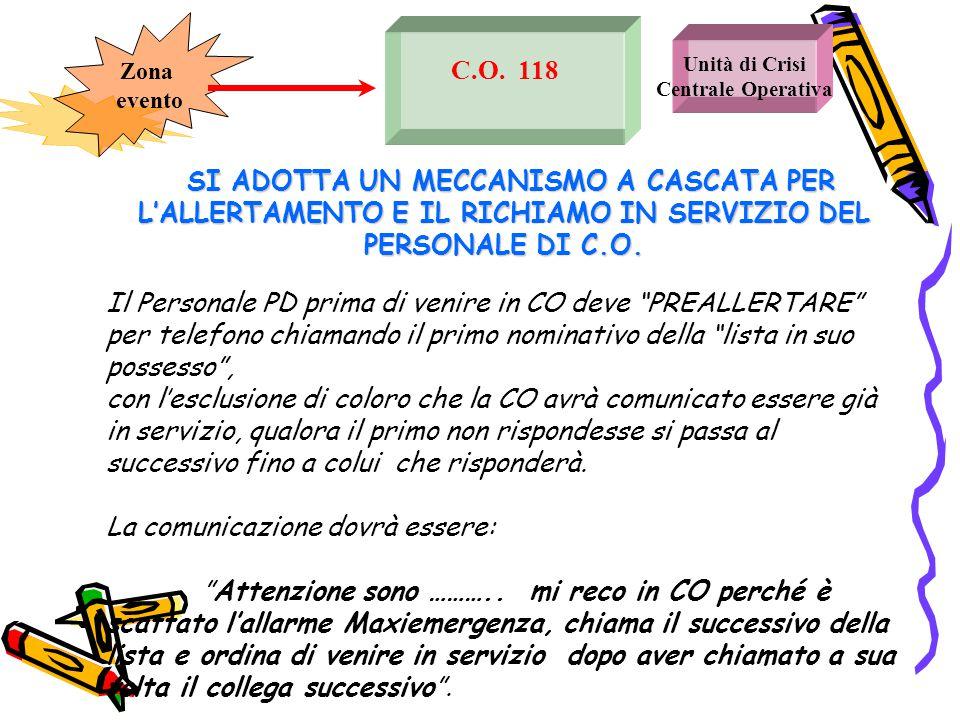 Unità di Crisi Centrale Operativa C.O. 118 SI ADOTTA UN MECCANISMO A CASCATA PER L'ALLERTAMENTO E IL RICHIAMO IN SERVIZIO DEL PERSONALE DI C.O. Il Per