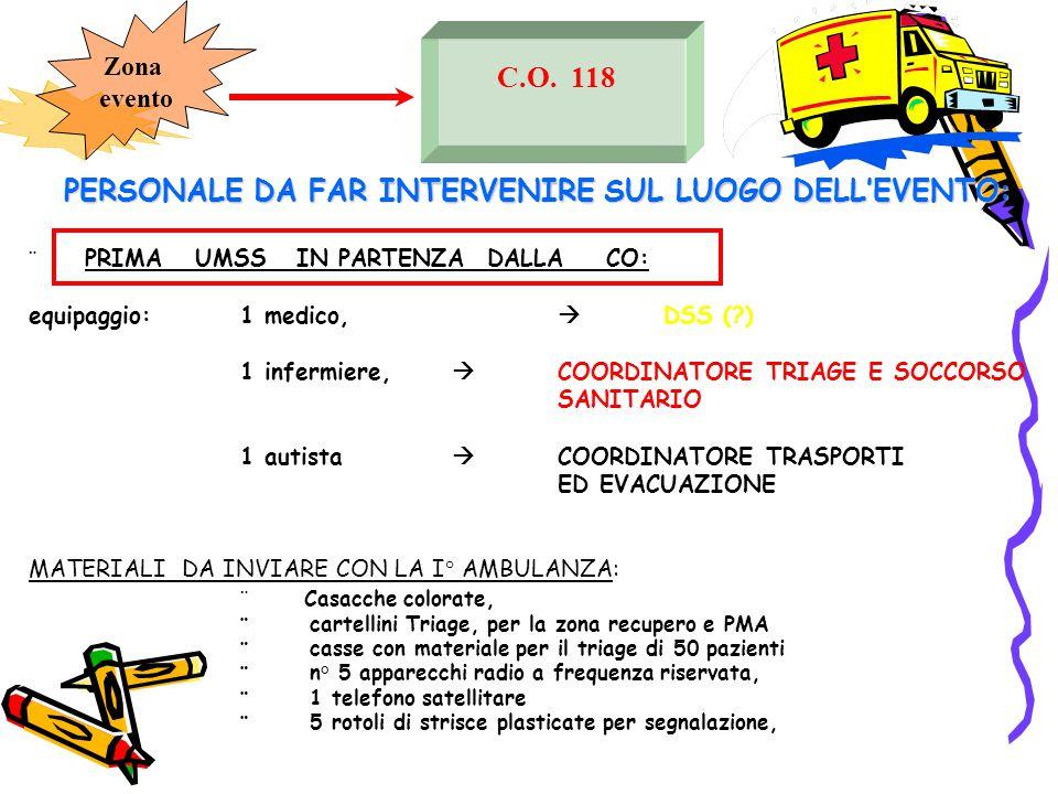 C.O. 118 PERSONALE DA FAR INTERVENIRE SUL LUOGO DELL'EVENTO: ¨ PRIMA UMSS IN PARTENZA DALLA CO: equipaggio: 1 medico,  DSS (?) 1 infermiere,  COORDI