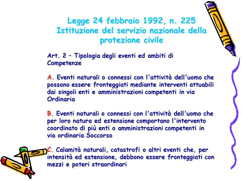 Legge 24 febbraio 1992, n. 225 Istituzione del servizio nazionale della protezione civile Art. 2 – Tipologia degli eventi ed ambiti di Competenze A. E