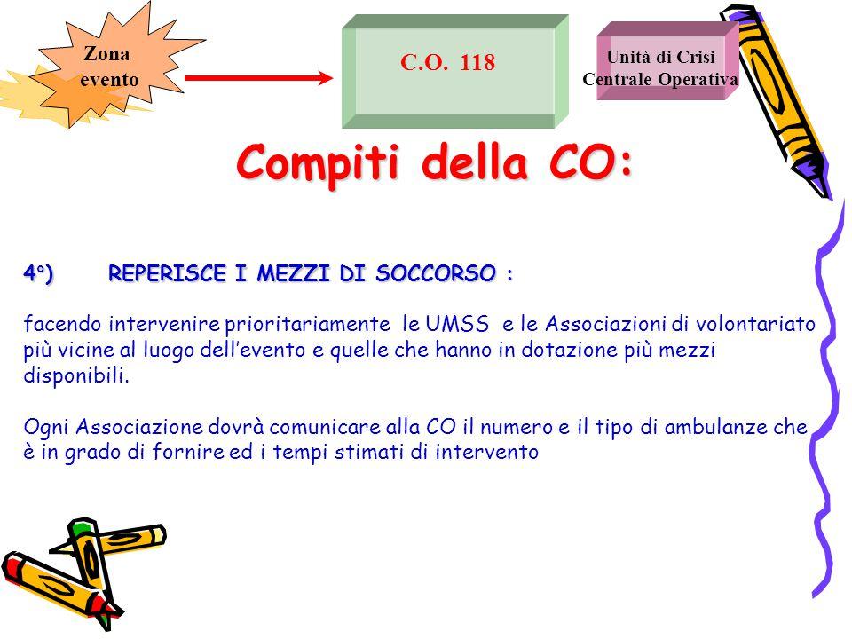 Unità di Crisi Centrale Operativa C.O. 118 4°)REPERISCE I MEZZI DI SOCCORSO : facendo intervenire prioritariamente le UMSS e le Associazioni di volont