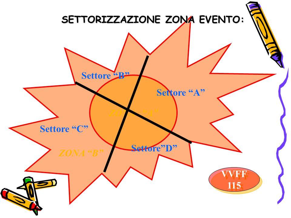 """ZONA """"A"""" ZONA """"B"""" Settore """"A"""" Settore """"B"""" Settore """"C"""" Settore""""D"""" VVFF 115 VVFF 115 SETTORIZZAZIONE ZONA EVENTO:"""