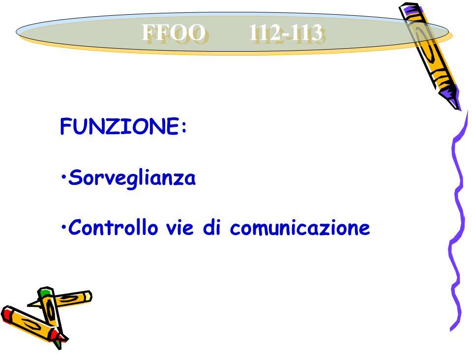 FFOO 112-113 FUNZIONE: Sorveglianza Controllo vie di comunicazione