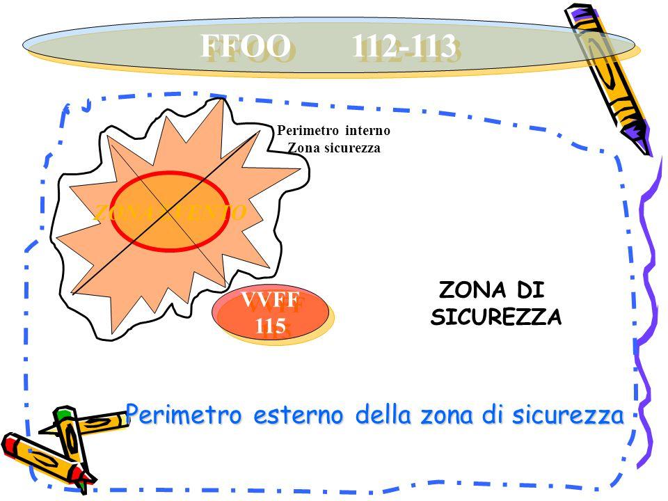 ZONA EVENTO FFOO 112-113 Perimetro esterno della zona di sicurezza VVFF 115 VVFF 115 ZONA DI SICUREZZA Perimetro interno Zona sicurezza