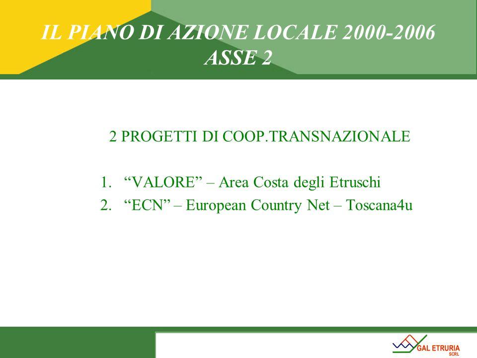 IL PIANO DI AZIONE LOCALE 2000-2006 ASSE 2 2 PROGETTI DI COOP.TRANSNAZIONALE 1. VALORE – Area Costa degli Etruschi 2. ECN – European Country Net – Toscana4u