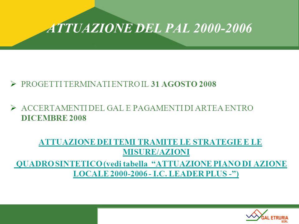 ATTUAZIONE DEL PAL 2000-2006  PROGETTI TERMINATI ENTRO IL 31 AGOSTO 2008  ACCERTAMENTI DEL GAL E PAGAMENTI DI ARTEA ENTRO DICEMBRE 2008 ATTUAZIONE DEI TEMI TRAMITE LE STRATEGIE E LE MISURE/AZIONI QUADRO SINTETICO (vedi tabella ATTUAZIONE PIANO DI AZIONE LOCALE 2000-2006 - I.C.