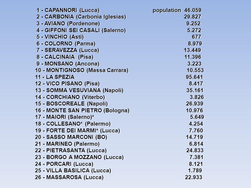 1 - CAPANNORI (Lucca) population 46.059 1 - CAPANNORI (Lucca) population 46.059 2 - CARBONIA (Carbonia Iglesias) 29.827 2 - CARBONIA (Carbonia Iglesia