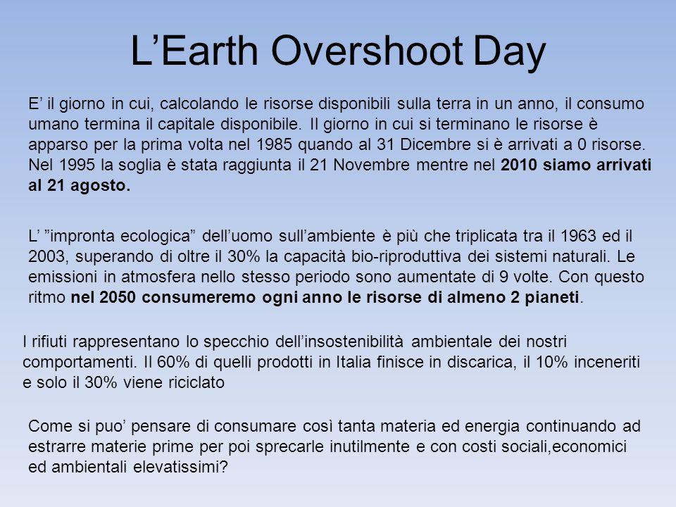 E' il giorno in cui, calcolando le risorse disponibili sulla terra in un anno, il consumo umano termina il capitale disponibile. Il giorno in cui si t