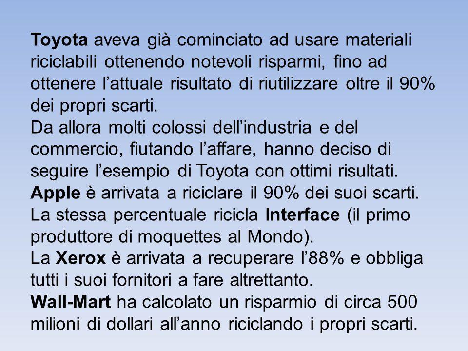 Toyota aveva già cominciato ad usare materiali riciclabili ottenendo notevoli risparmi, fino ad ottenere l'attuale risultato di riutilizzare oltre il