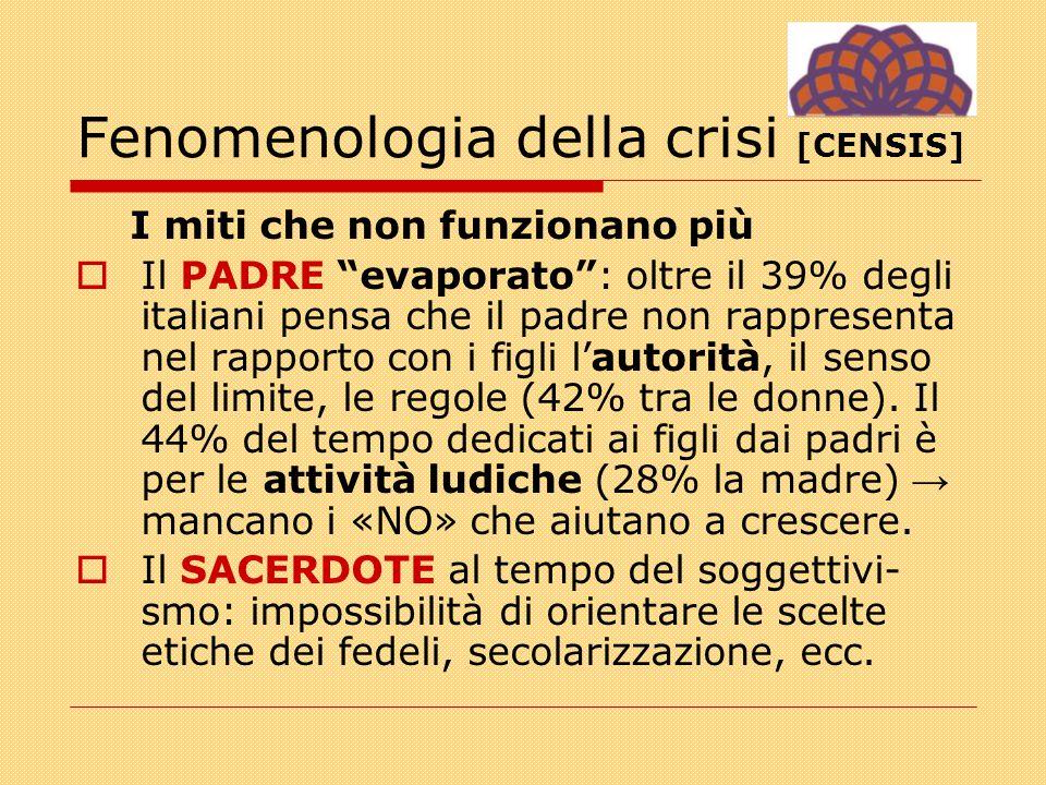 Fenomenologia della crisi [CENSIS] I miti che non funzionano più  Il PADRE evaporato : oltre il 39% degli italiani pensa che il padre non rappresenta nel rapporto con i figli l'autorità, il senso del limite, le regole (42% tra le donne).