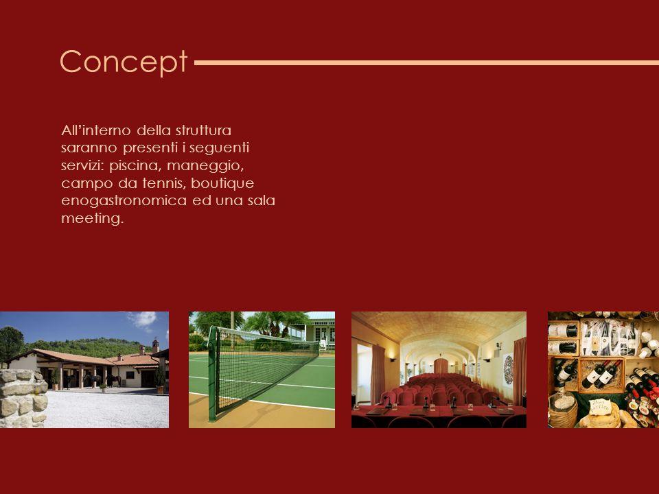 Concept All'interno della struttura saranno presenti i seguenti servizi: piscina, maneggio, campo da tennis, boutique enogastronomica ed una sala meeting.