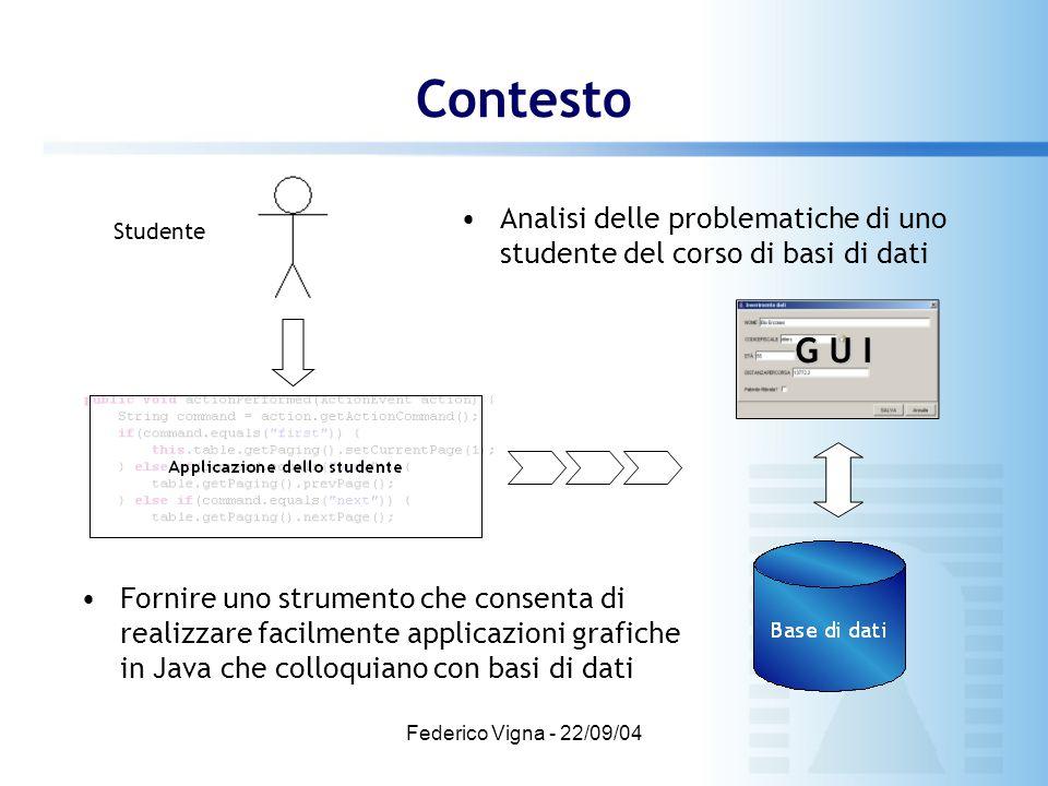 Federico Vigna - 22/09/04 Contesto Analisi delle problematiche di uno studente del corso di basi di dati Fornire uno strumento che consenta di realizz