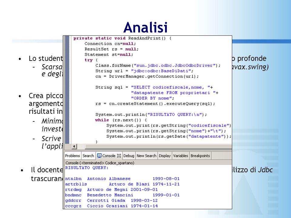 Federico Vigna - 22/09/04 Analisi Lo studente si presenta con conoscenze di Java buone ma poco profonde –Scarsa dimestichezza con i package relativi a