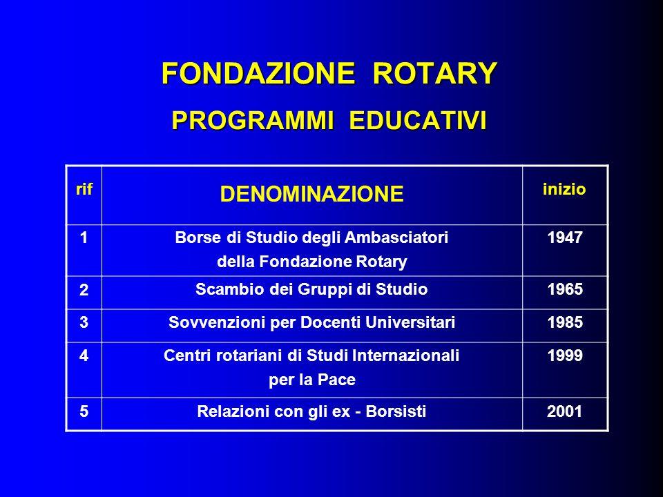 FONDAZIONE ROTARY PROGRAMMI EDUCATIVI rif DENOMINAZIONE inizio 1Borse di Studio degli Ambasciatori della Fondazione Rotary 1947 2Scambio dei Gruppi di
