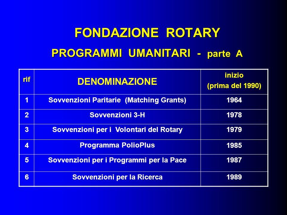 FONDAZIONE ROTARY PROGRAMMI UMANITARI - parte A rif DENOMINAZIONE inizio (prima del 1990) 1Sovvenzioni Paritarie (Matching Grants)1964 2Sovvenzioni 3-
