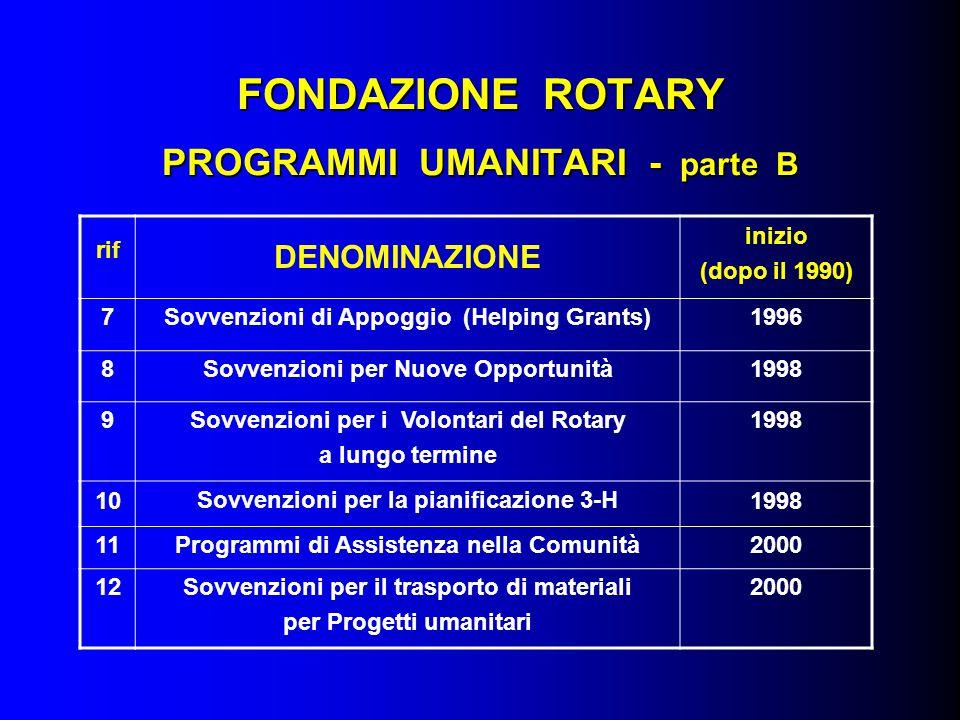 FONDAZIONE ROTARY PROGRAMMI UMANITARI - parte B rif DENOMINAZIONE inizio (dopo il 1990) 7Sovvenzioni di Appoggio (Helping Grants)1996 8Sovvenzioni per