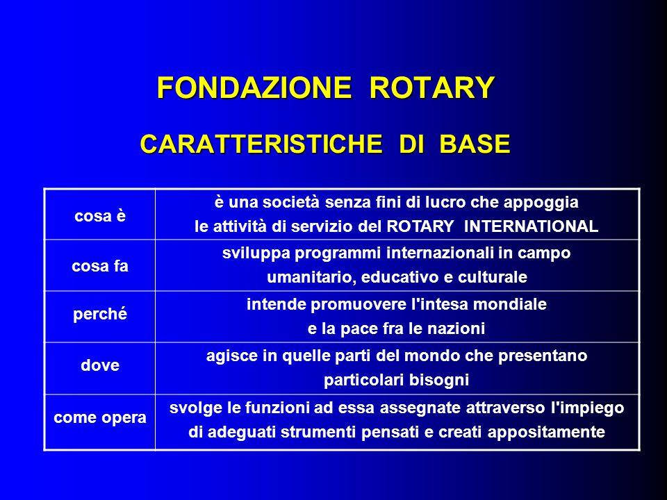 FONDAZIONE ROTARY CARATTERISTICHE DI BASE cosa è è una società senza fini di lucro che appoggia le attività di servizio del ROTARY INTERNATIONAL cosa