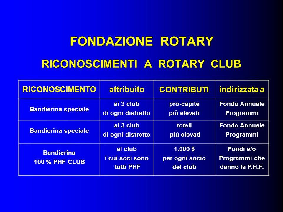 FONDAZIONE ROTARY RICONOSCIMENTI A ROTARY CLUB RICONOSCIMENTOattribuitoCONTRIBUTIindirizzata a Bandierina speciale ai 3 club di ogni distretto pro-cap