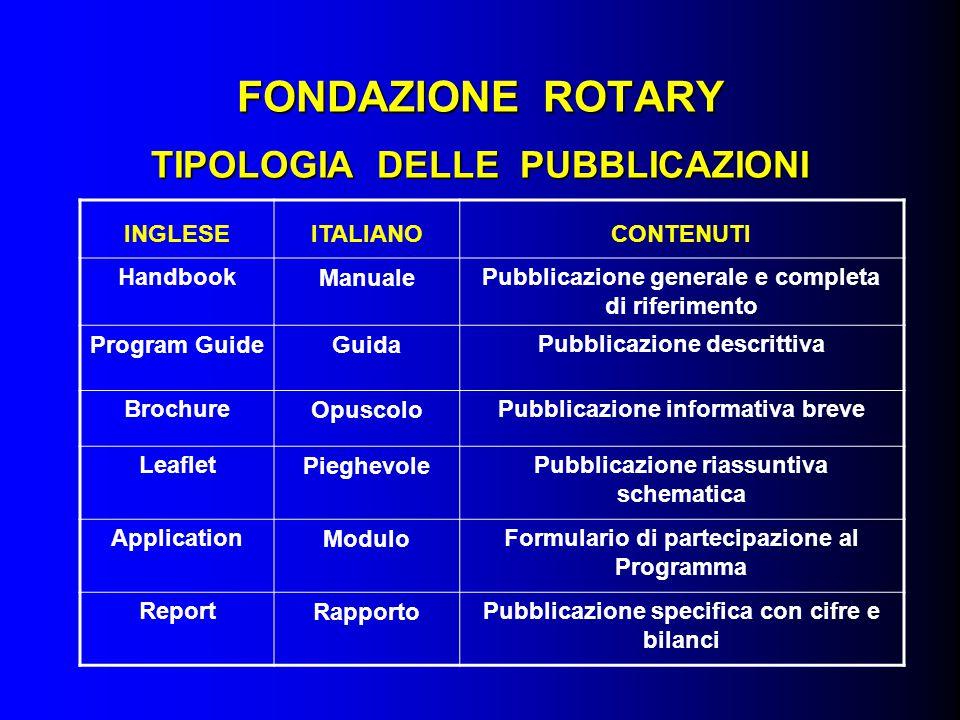 FONDAZIONE ROTARY TIPOLOGIA DELLE PUBBLICAZIONI INGLESEITALIANOCONTENUTI HandbookManualePubblicazione generale e completa di riferimento Program Guide