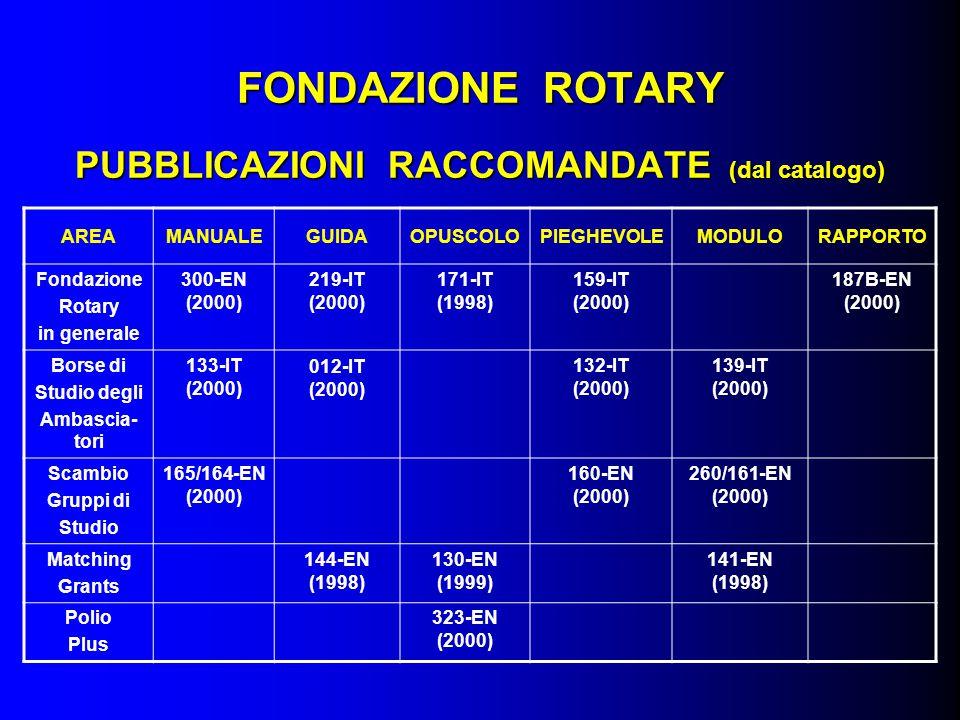 FONDAZIONE ROTARY PUBBLICAZIONI RACCOMANDATE (dal catalogo) AREAMANUALEGUIDAOPUSCOLOPIEGHEVOLEMODULORAPPORTO Fondazione Rotary in generale 300-EN (200
