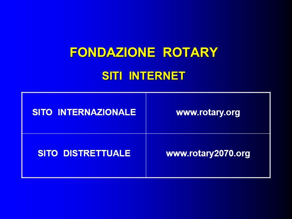 FONDAZIONE ROTARY SITI INTERNET SITO INTERNAZIONALEwww.rotary.org SITO DISTRETTUALEwww.rotary2070.org