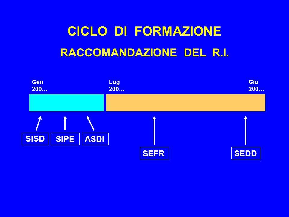 Lug 200… Gen 200… Giu 200… SISD SIPE ASDI SEFRSEDD CICLO DI FORMAZIONE RACCOMANDAZIONE DEL R.I.