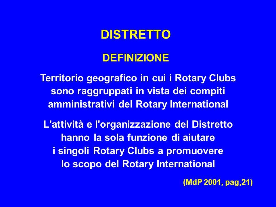 DISTRETTO DEFINIZIONE Territorio geografico in cui i Rotary Clubs sono raggruppati in vista dei compiti amministrativi del Rotary International L attività e l organizzazione del Distretto hanno la sola funzione di aiutare i singoli Rotary Clubs a promuovere lo scopo del Rotary International (MdP 2001, pag,21)