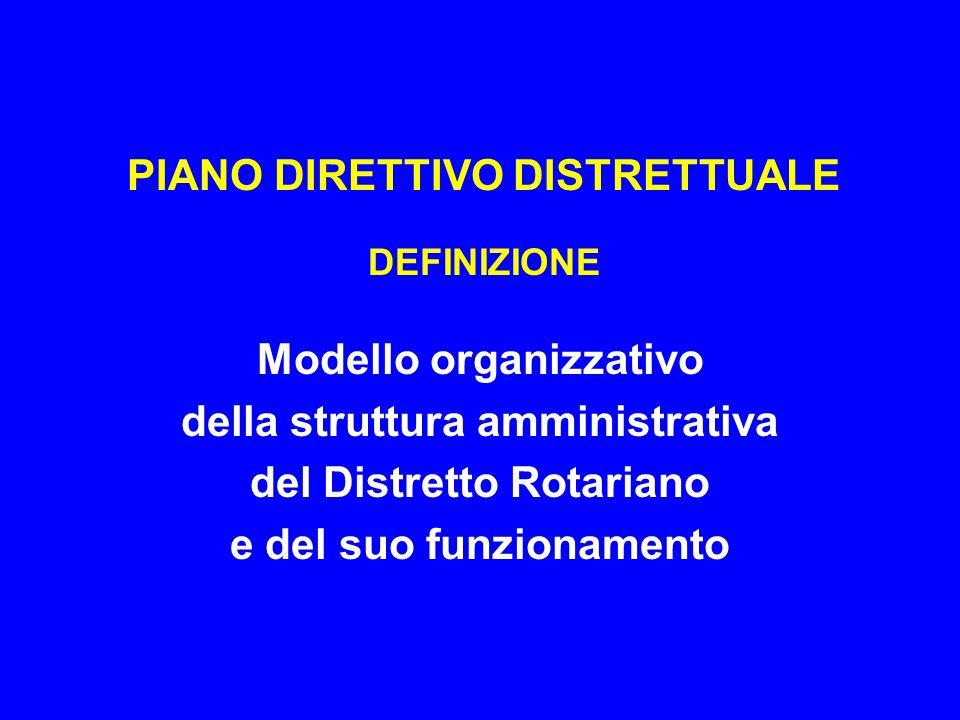 PIANO DIRETTIVO DISTRETTUALE DEFINIZIONE Modello organizzativo della struttura amministrativa del Distretto Rotariano e del suo funzionamento